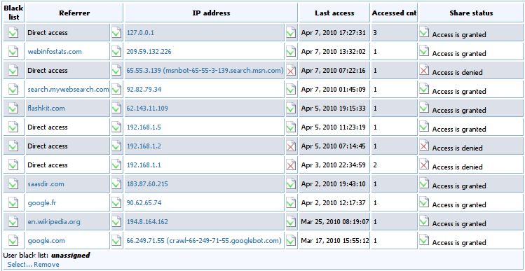 Web System Access Log